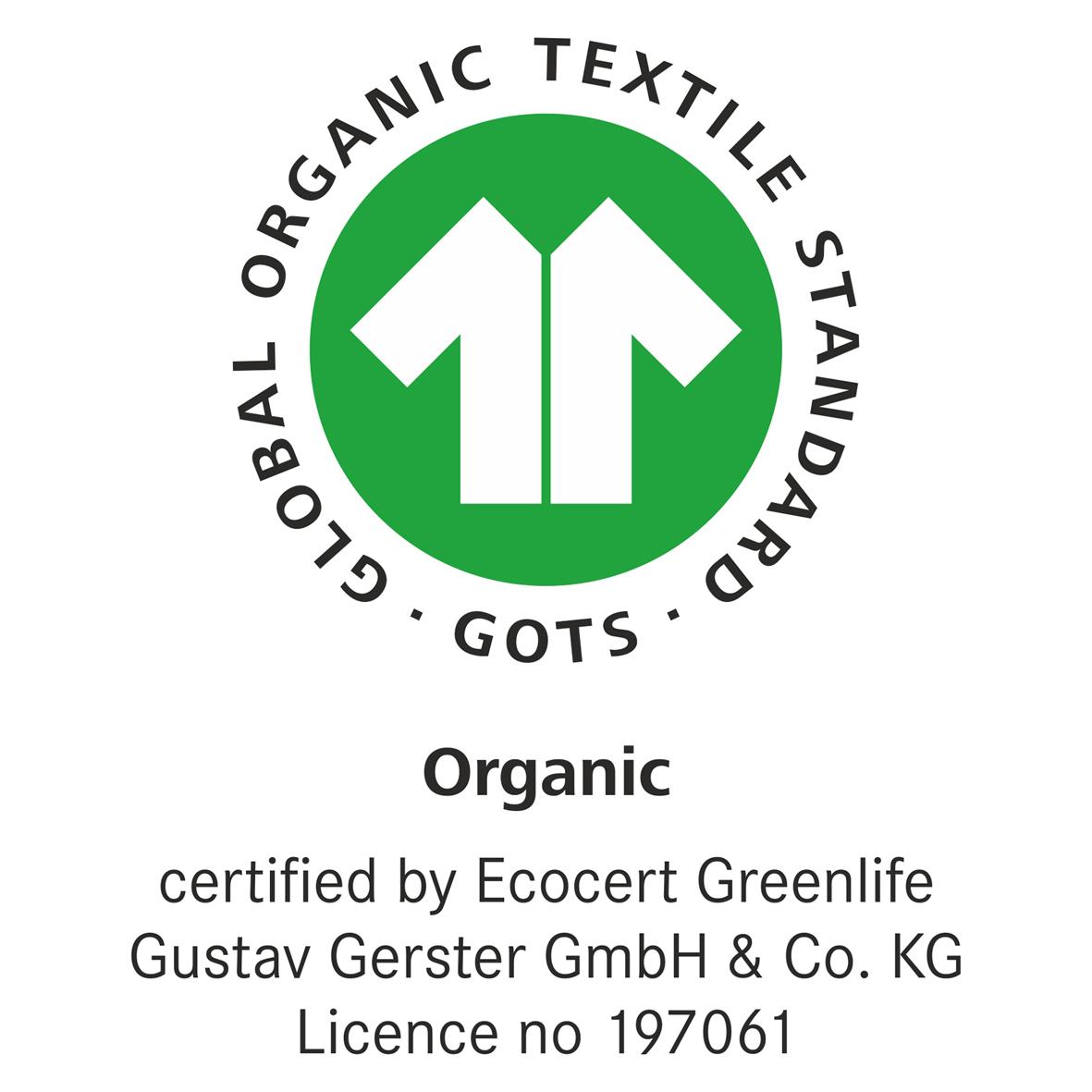 Global Organic Textile